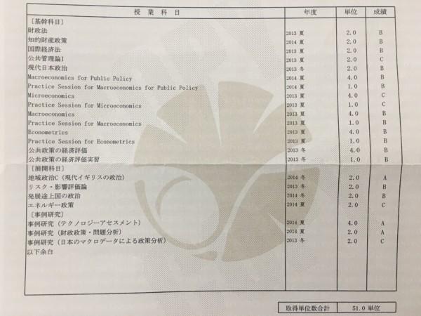 成績証明書2・東京大学公共政策大学院経済政策コース