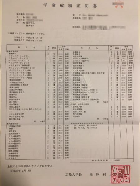広島大学成績証明書(経済学部)