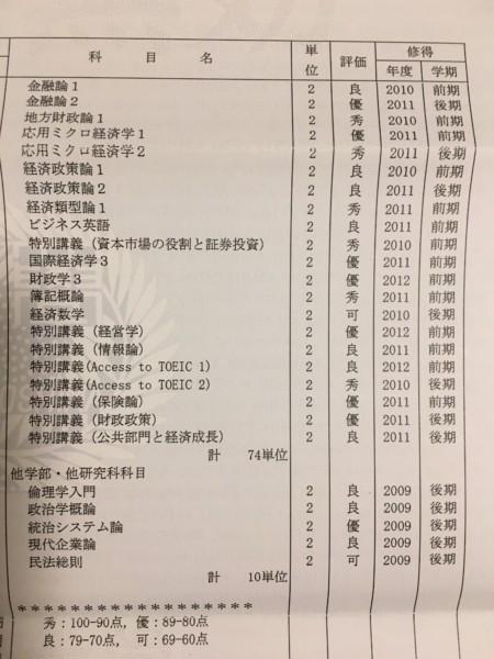 成績証明書・広島大学経済学部経済学科(右側)